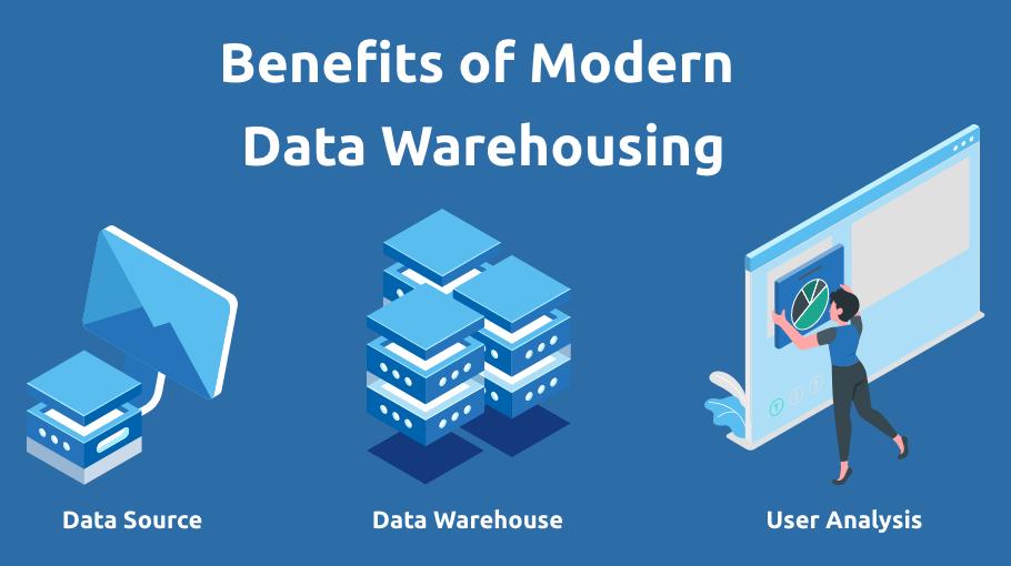 Importance of Data Warehouse